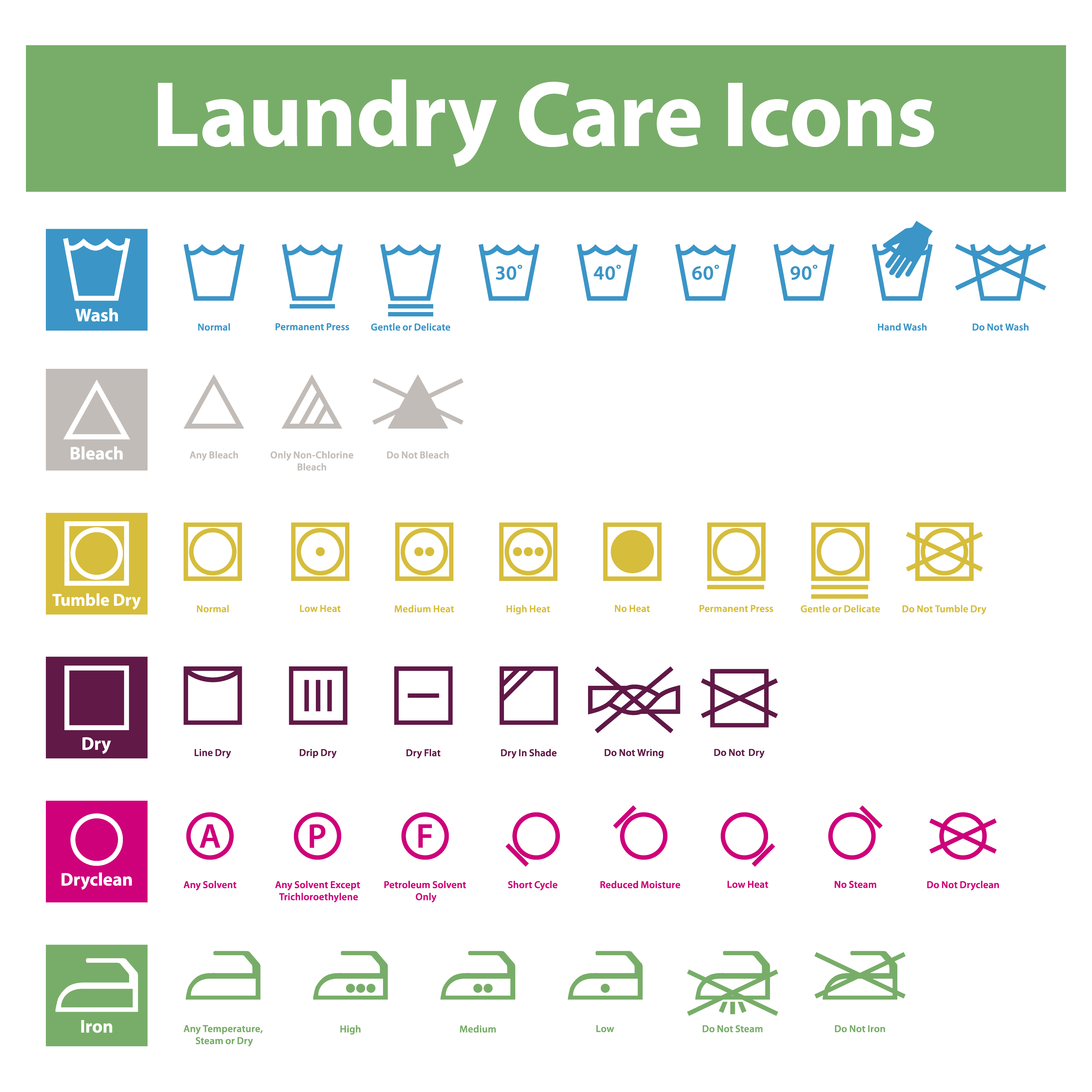 following laundry care instructions can help your clothes last longer